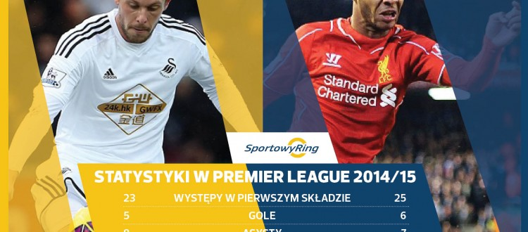 gylfi-sigurdsson-vs-raheem-sterling-sportowyring-com